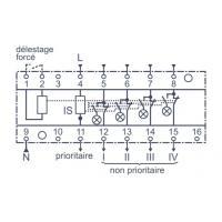 Contacteur délesteur CDSc monophasé - 4 voies