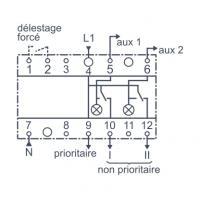 Contacteur délesteur CDS monophasé - 2 voies